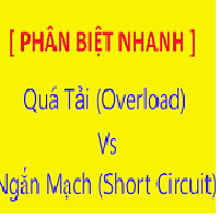 Sự khác nhau giữa Quá tải(Overload) và ngắn mạch (Short Circuit)